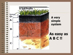 CLODS, SODS AND MUDPIES - Understanding Soils